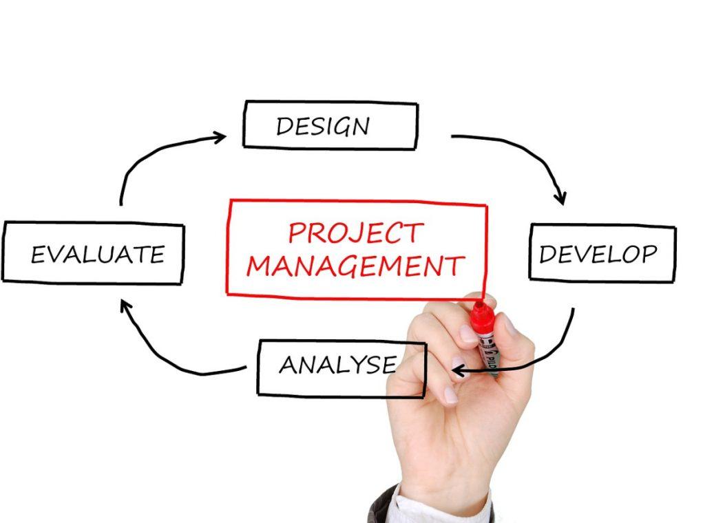 strategia firmy